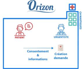 initialisation-prise-en-charge-patient